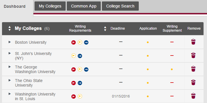 Photo of the Common App from http://blog.getintocollege.com/.