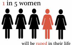 STAFF ED: Sexual Assault