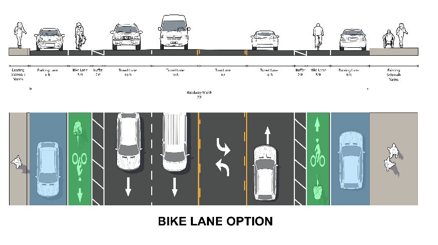 This diagram depicts the buffered bike lanes to be added to Maryland Ave.