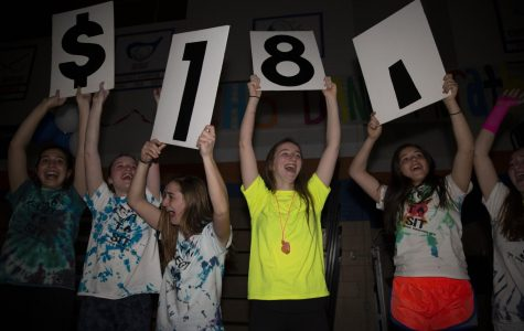 Junior Bridget Walsh (8) and other dance marathon board members hold up numbered signs showing the total amount of funds raised by the dance marathon: $18,000.01